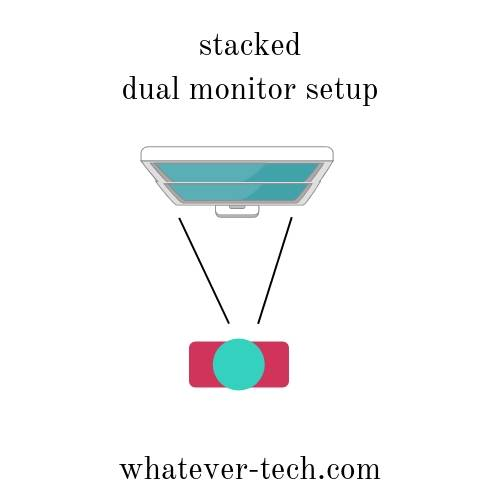 stacked dual monitor setup configuration: pros and cons