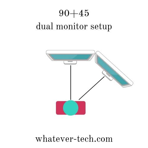 90+45 degree dual monitor setup configuration