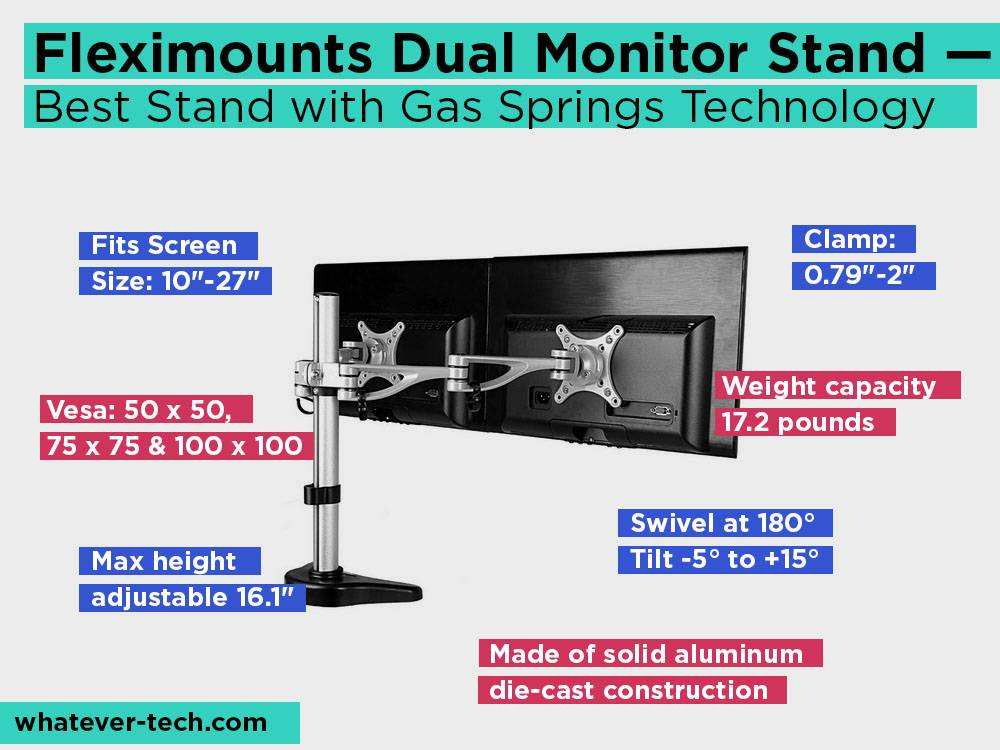 Fleximounts Dual Monitor Stand Review, Pros and Cons. Check our Best Dual Monitor Stand with Gas Springs Technology 2018