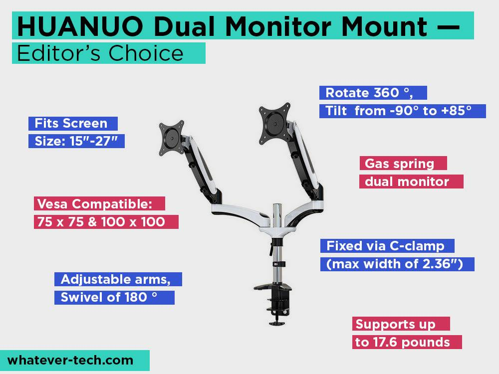 HUANUO Dual Monitor Mount Review, Pros and Cons. Check our Editor's Choice 2018