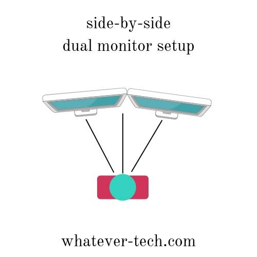 side-by-side dual monitor setup configuration