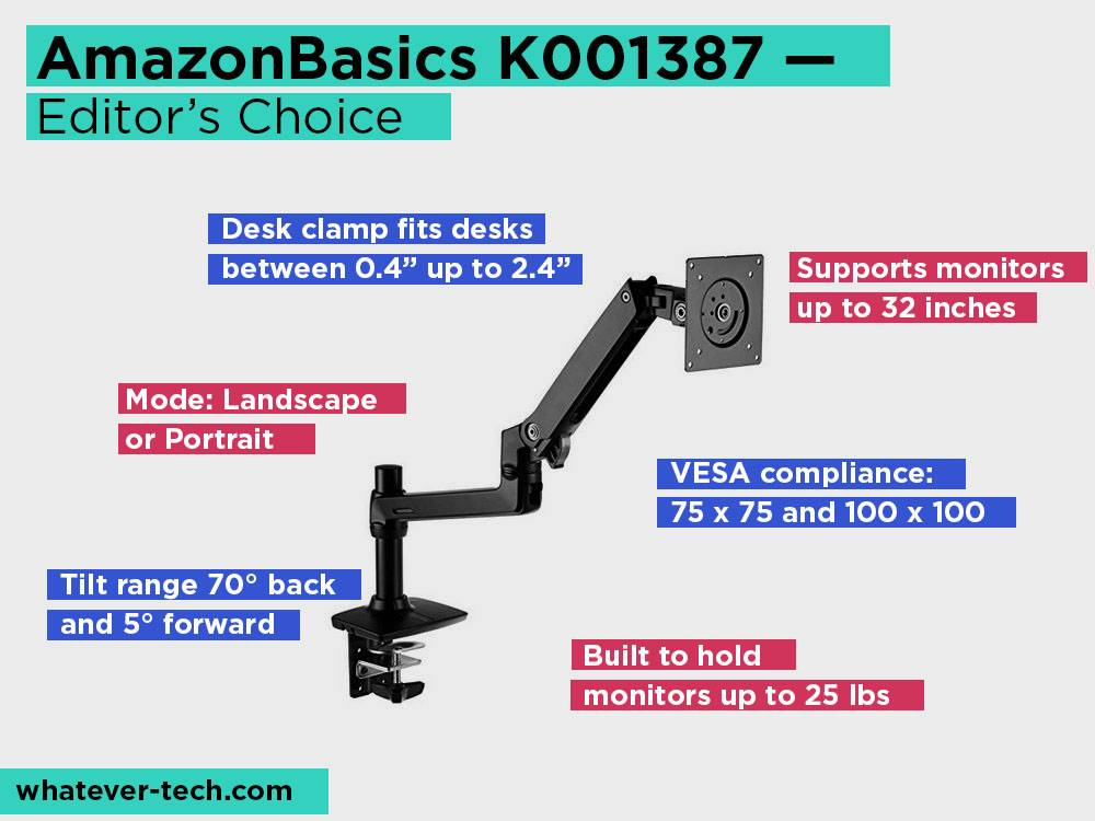 AmazonBasics K001387 Review, Pros and Cons. Check our Editor's Choice 2018