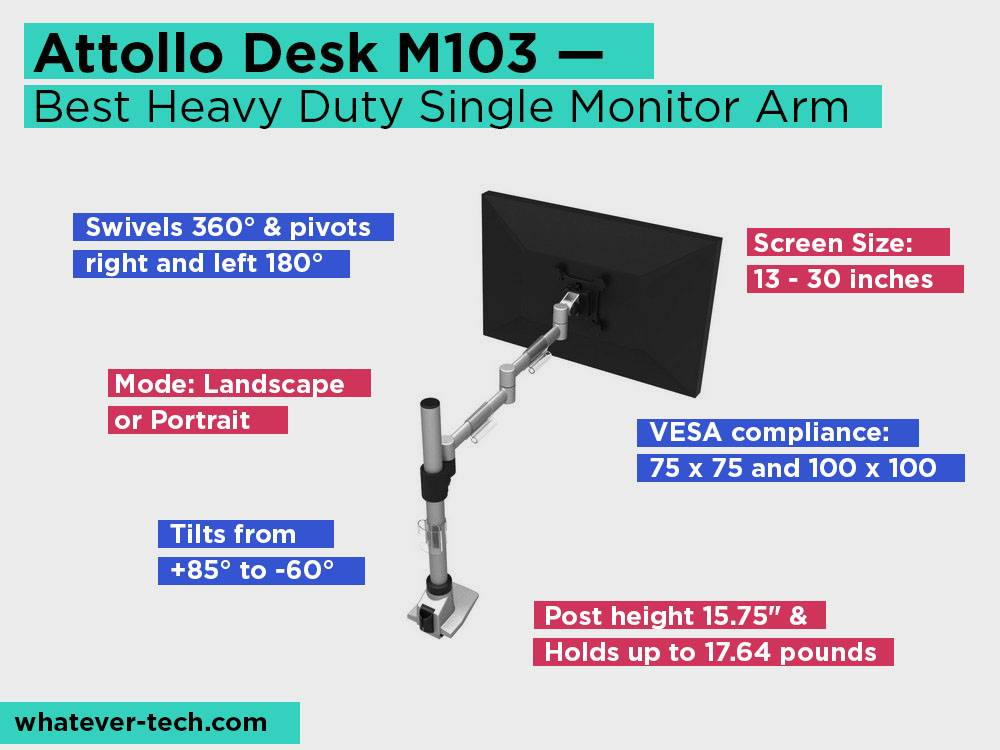 Attollo Desk M103 Review, Pros and Cons. Check our Best Heavy Duty Single Monitor Arm 2018