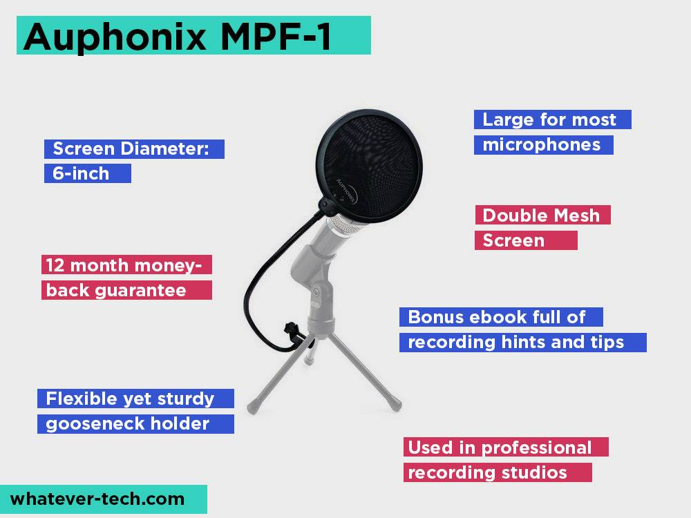 Auphonix MPF-1 Review