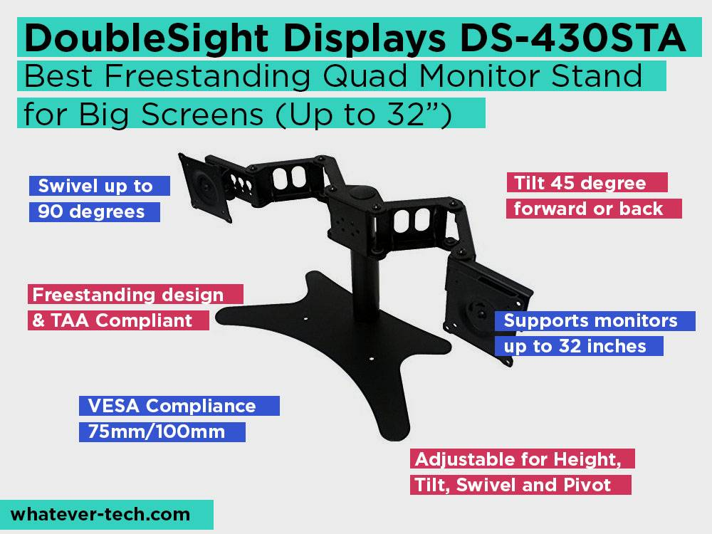 "DoubleSight Displays DS-430STA Review, Pros and Cons. Check our Best Freestanding Quad Monitor Stand for Big Screens (Up to 32"") 2018"