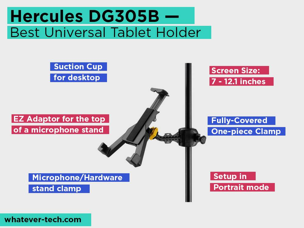 Hercules DG305B Review, Pros and Cons. Check our Best Universal Tablet Holder 2018