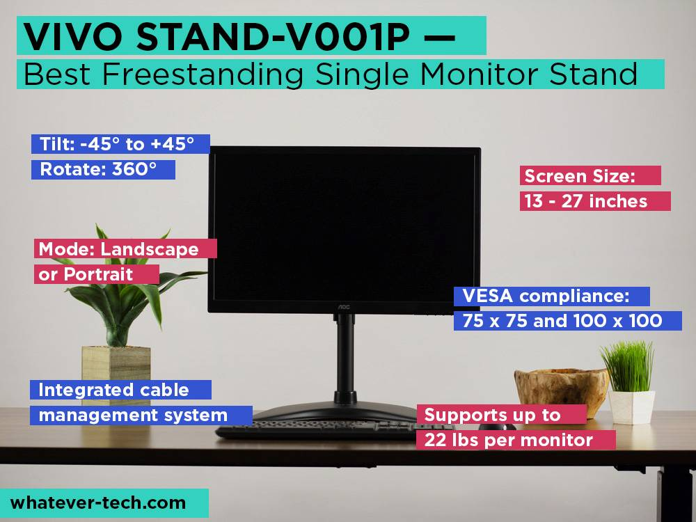VIVO STAND-V001P Review, Pros and Cons. Check our Best Freestanding Single Monitor Stand 2018