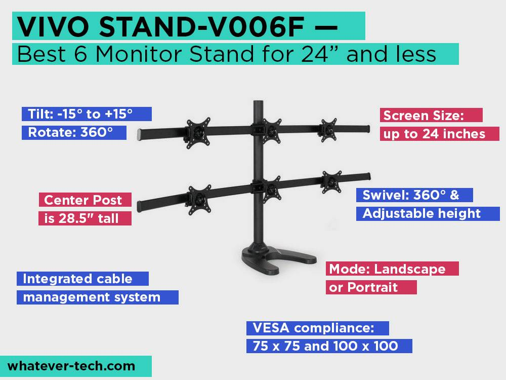"VIVO STAND-V006F Review, Pros and Cons. Check our Best 6 Monitor Stand for 24"" and less 2018"