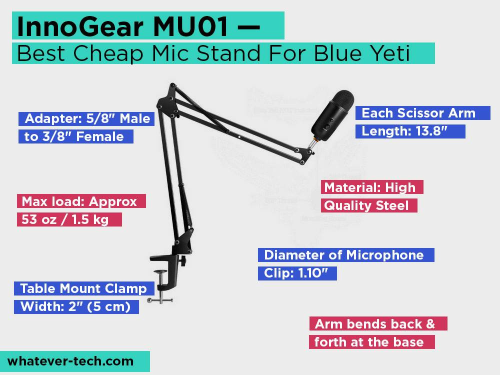 InnoGear MU01 Review, Pros and Cons. Check our Best Cheap Mic Stand For Blue Yeti 2018
