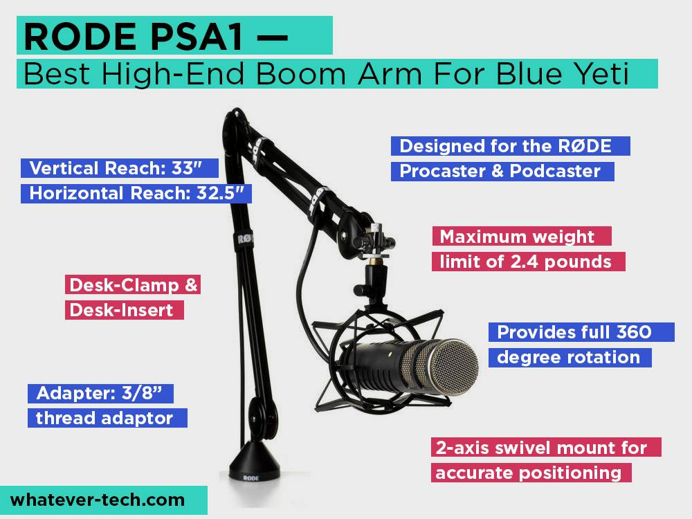 RODE PSA1 Review, Pros and Cons. Check our Best High-End Boom Arm For Blue Yeti 2018