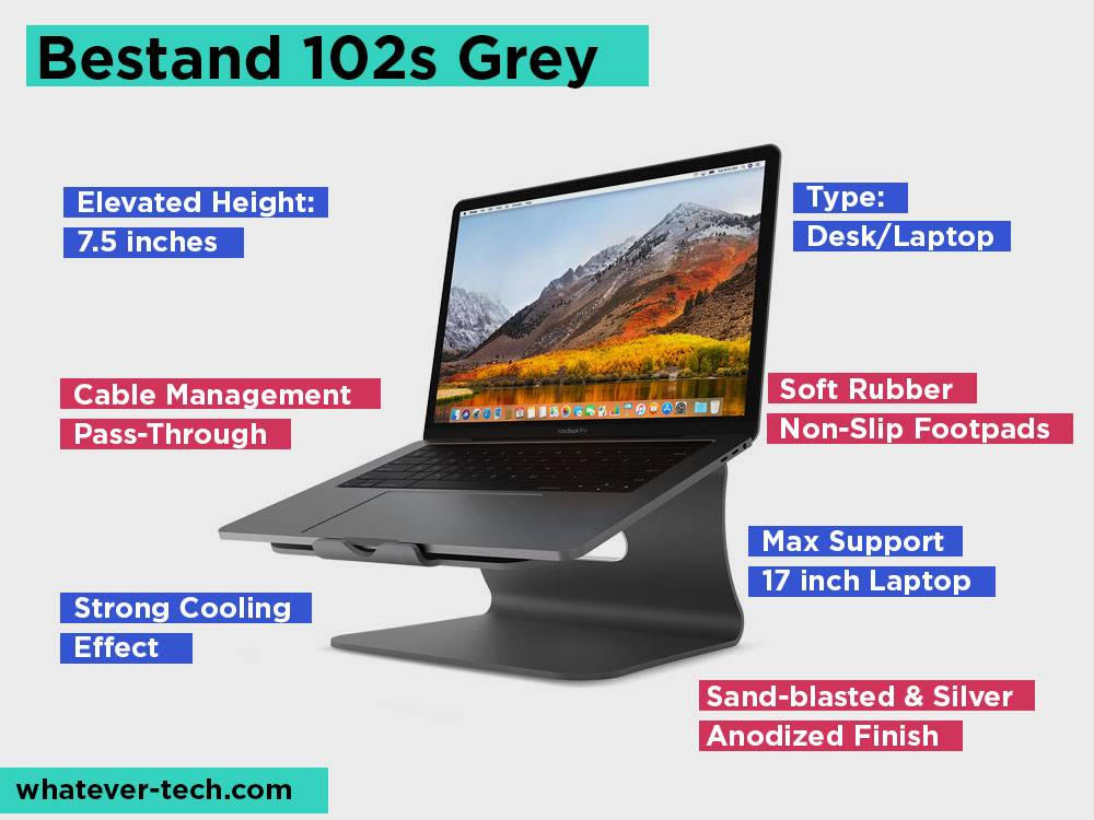 Bestand 102s Grey Review, Pros and Cons.