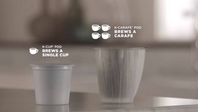 Designed to brew K-Cup®, or K-Carafe™ pods
