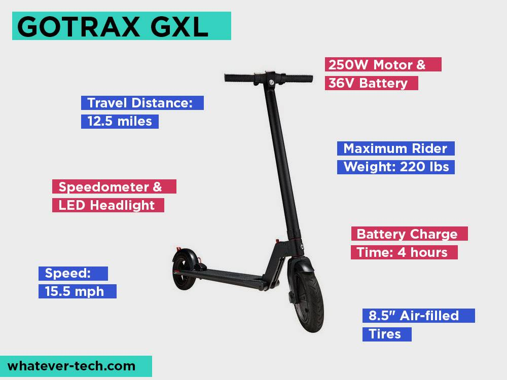 GOTRAX GXL Review, Pros and Cons.