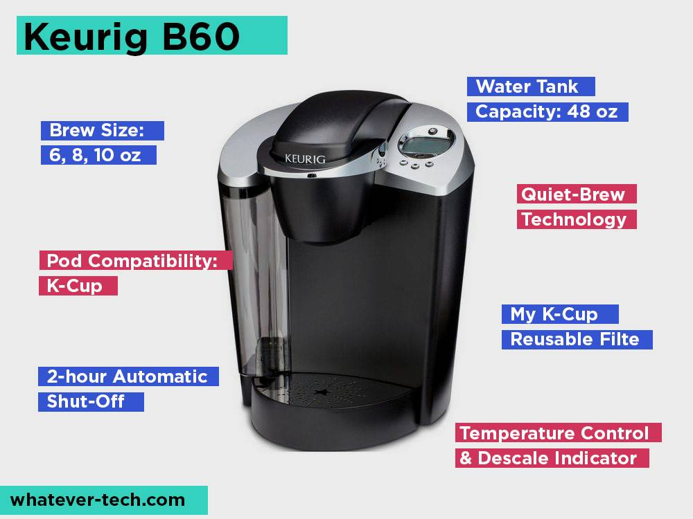 Keurig B60 Review, Pros and Cons.
