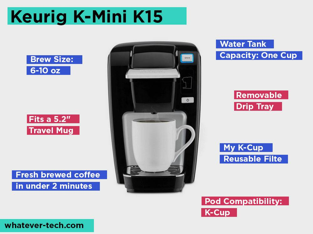 Keurig K-Mini K15 Review, Pros and Cons.