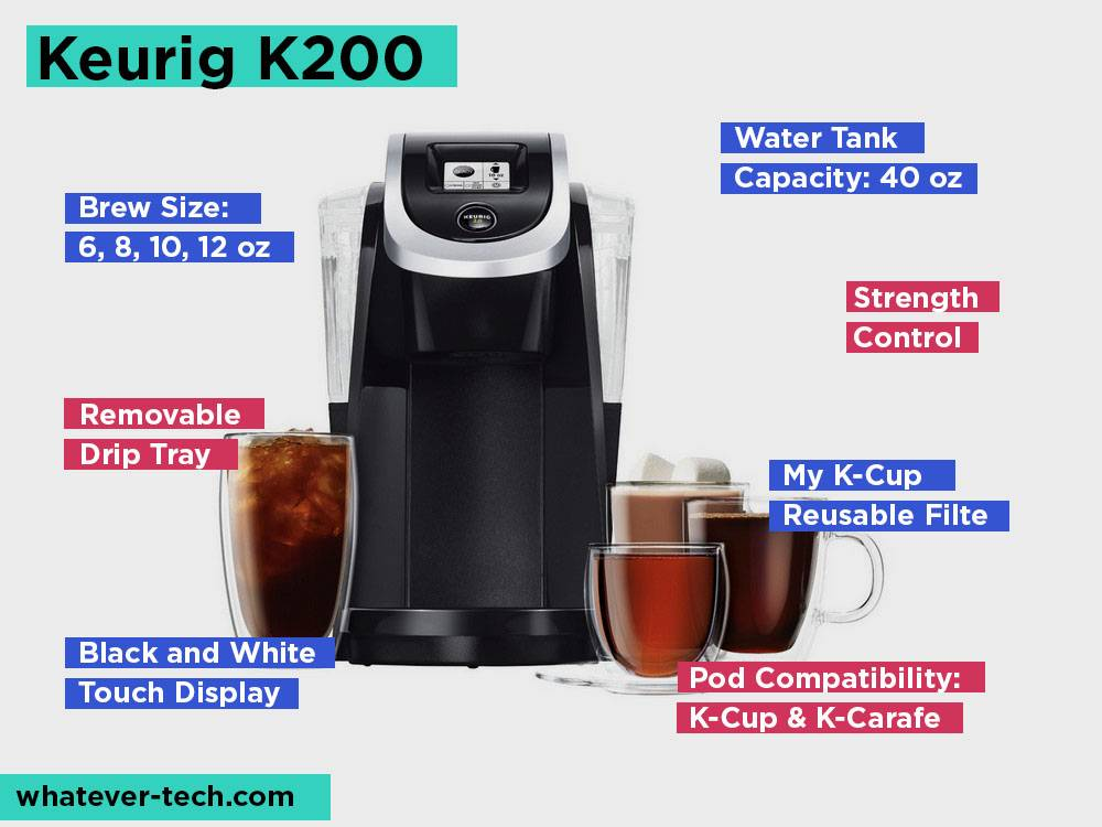 Keurig K200 Review, Pros and Cons.