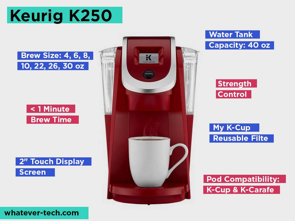 Keurig K250 Review, Pros and Cons.