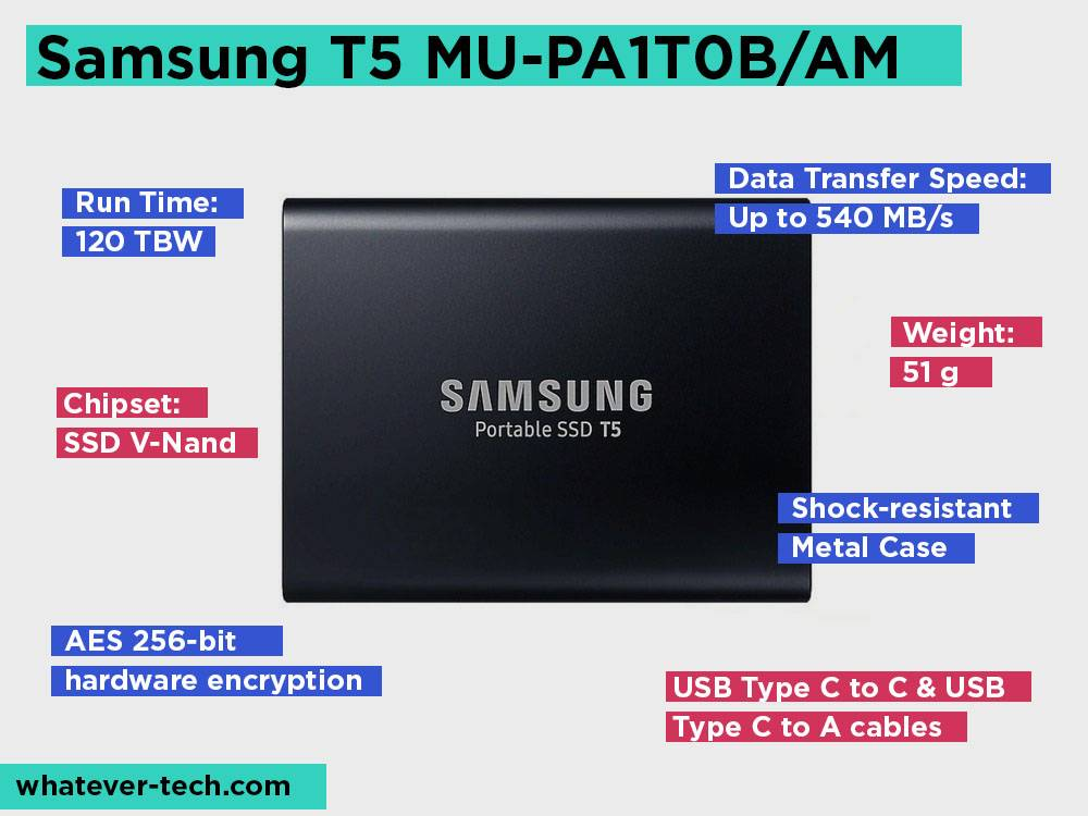 Samsung T5 MU-PA1T0B/AM Review, Pros and Cons.