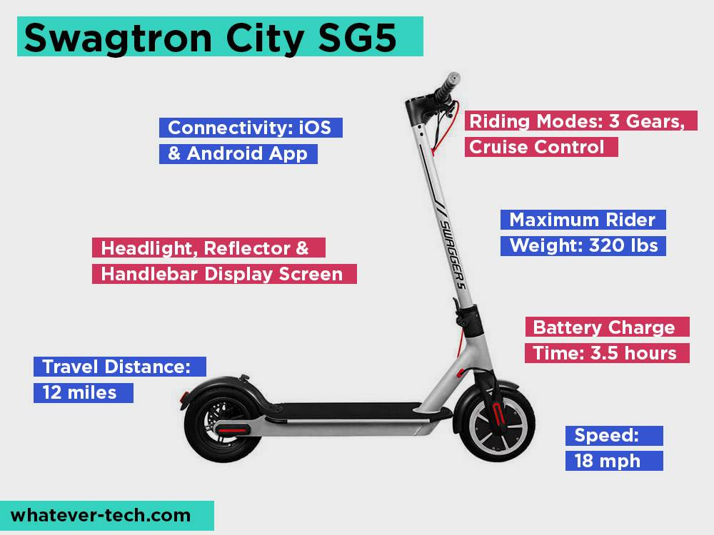 Swagtron CitySG5 Review, Pros and Cons.