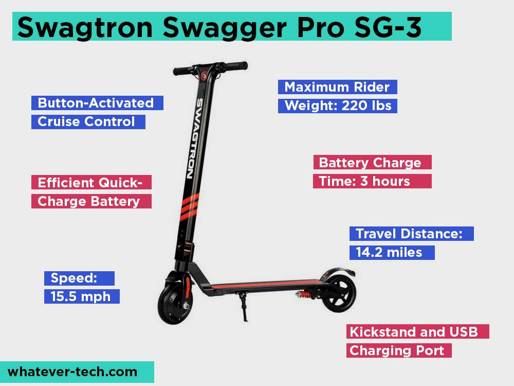 Swagtron SwaggerPro SG-3 Review, Pros and Cons.