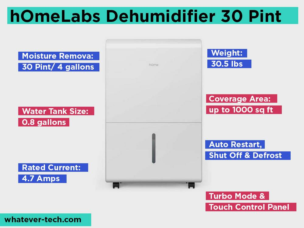 hOmeLabs Dehumidifier 30 Pint Review, Pros and Cons.