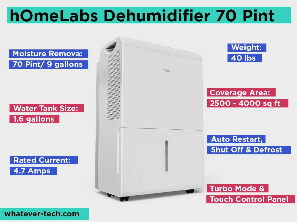 hOmeLabs Dehumidifier 70 Pint Review, Pros and Cons.
