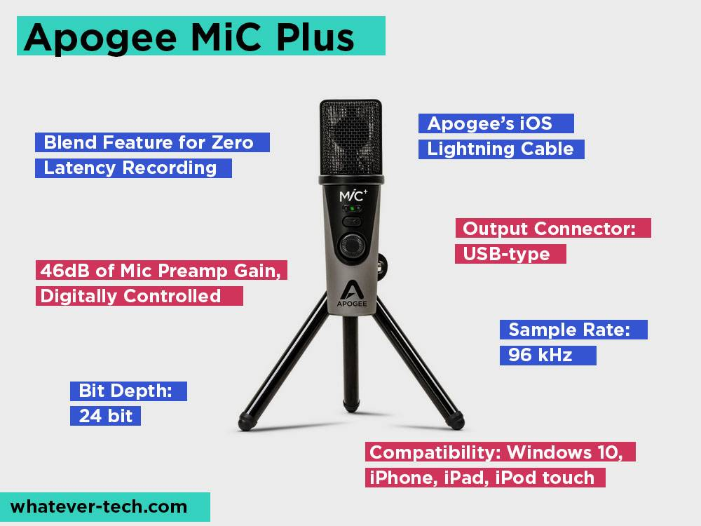 Apogee MiC Plus Review, Pros and Cons.