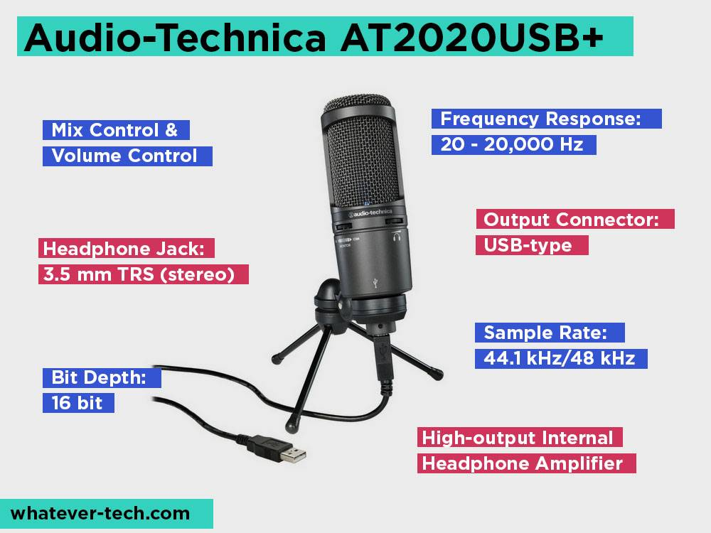 Audio-Technica AT2020USB+ Review, Pros and Cons.