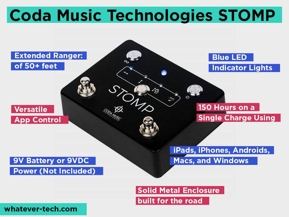 Coda Music Technologies STOMP Review, Pros and Cons.