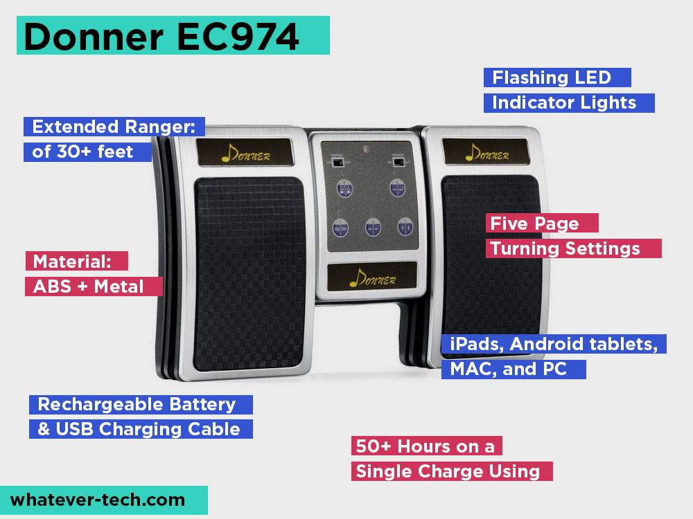 Donner EC974 Review, Pros and Cons.