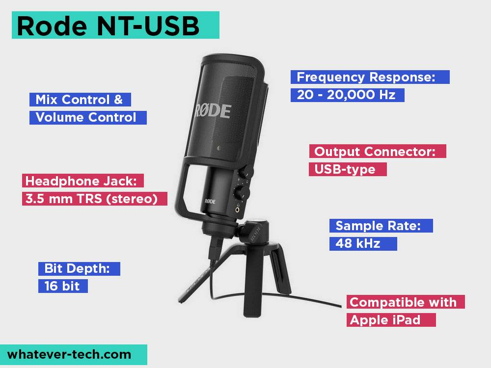 Rode NT-USB Review, Pros and Cons.