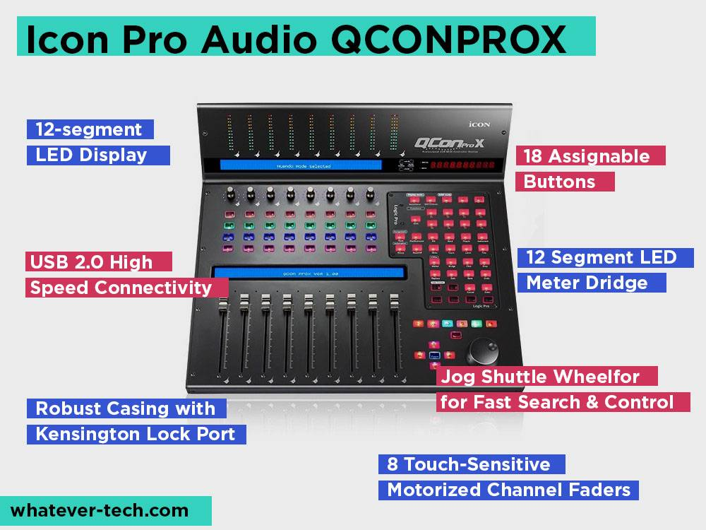 Icon Pro Audio QCONPROX Review, Pros and Cons.