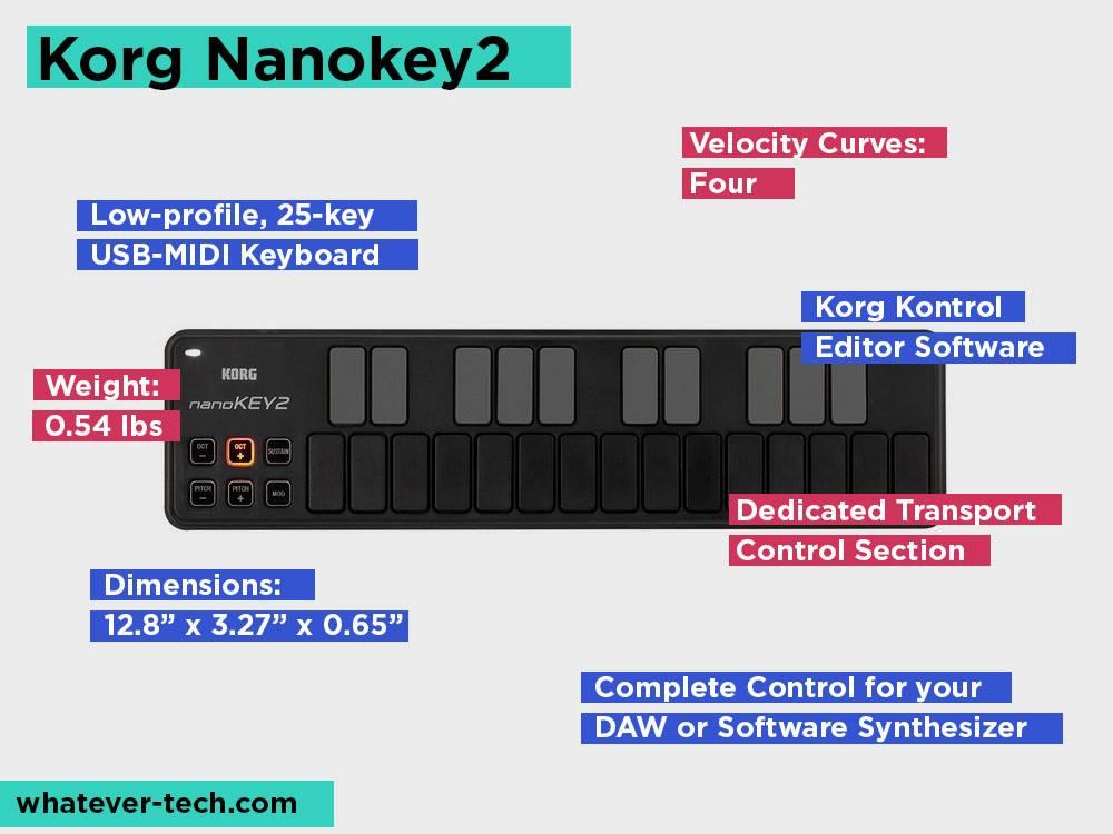 Korg Nanokey2 Review, Pros and Cons.