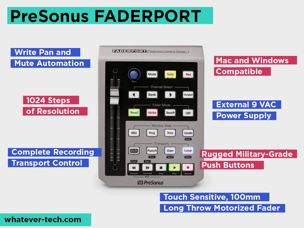PreSonus FADERPORT Review, Pros and Cons.