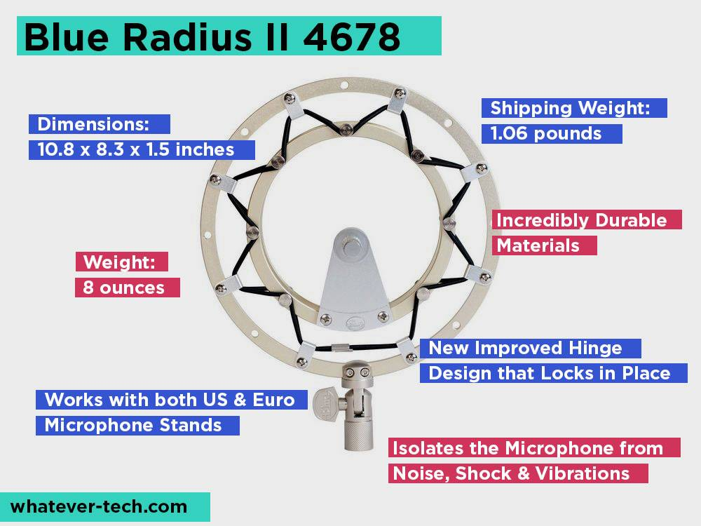 Blue Radius II 4678 Review, Pros and Cons.