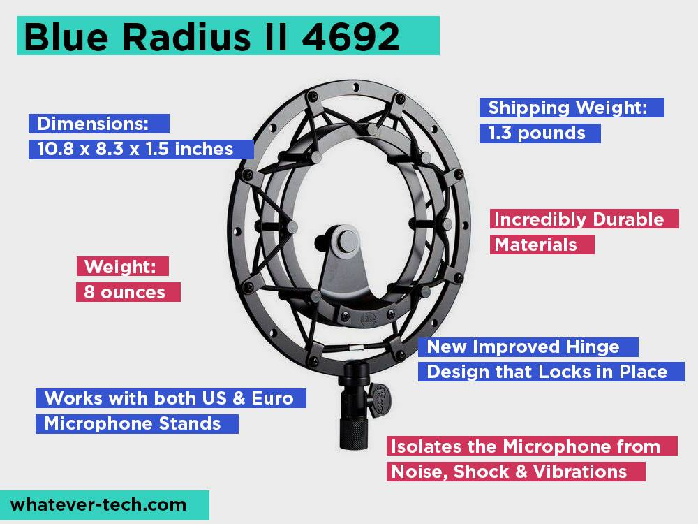 Blue Radius II 4692 Review, Pros and Cons.