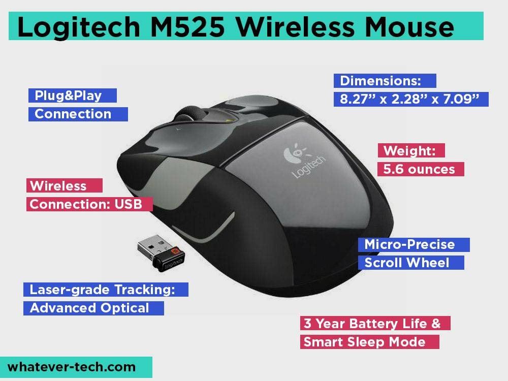 Logitech M525 Wireless Mouse Review, Pros and Cons.