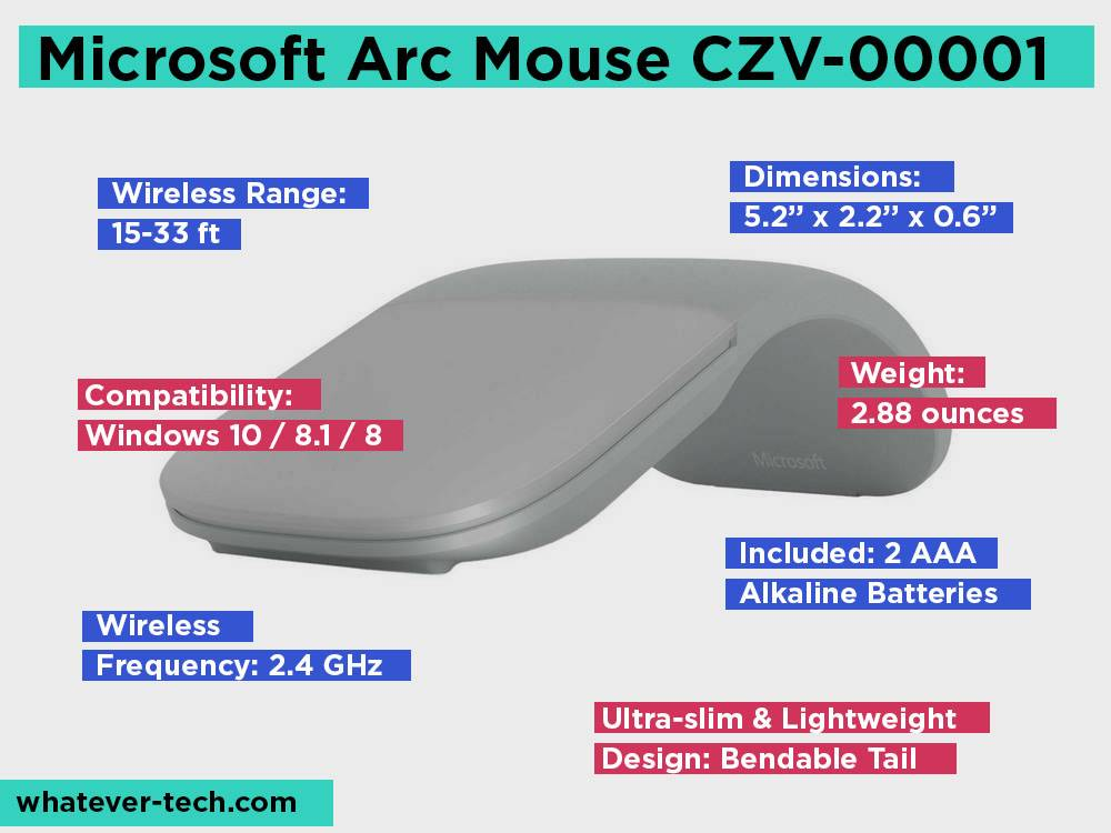 Microsoft Arc Mouse CZV-00001 Review, Pros and Cons.