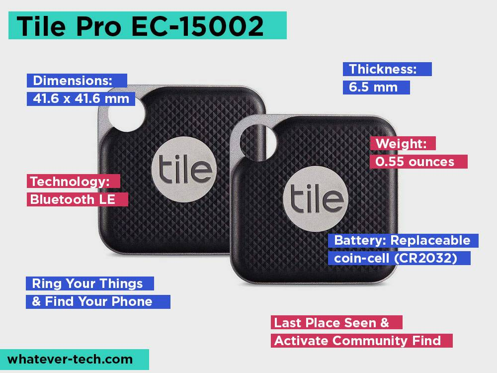 Tile ProEC-15002 Review, Pros and Cons.