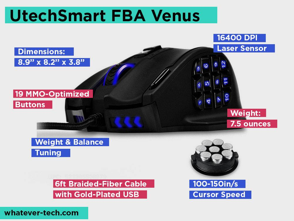 UtechSmart FBA Venus Review, Pros and Cons.