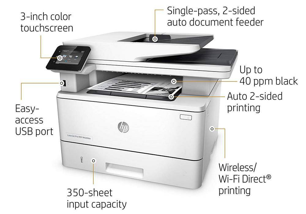Key features of the HP LaserJet Pro M426fdw