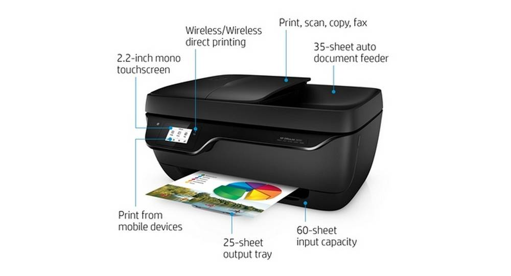 Key features of the HP OfficeJet 3830