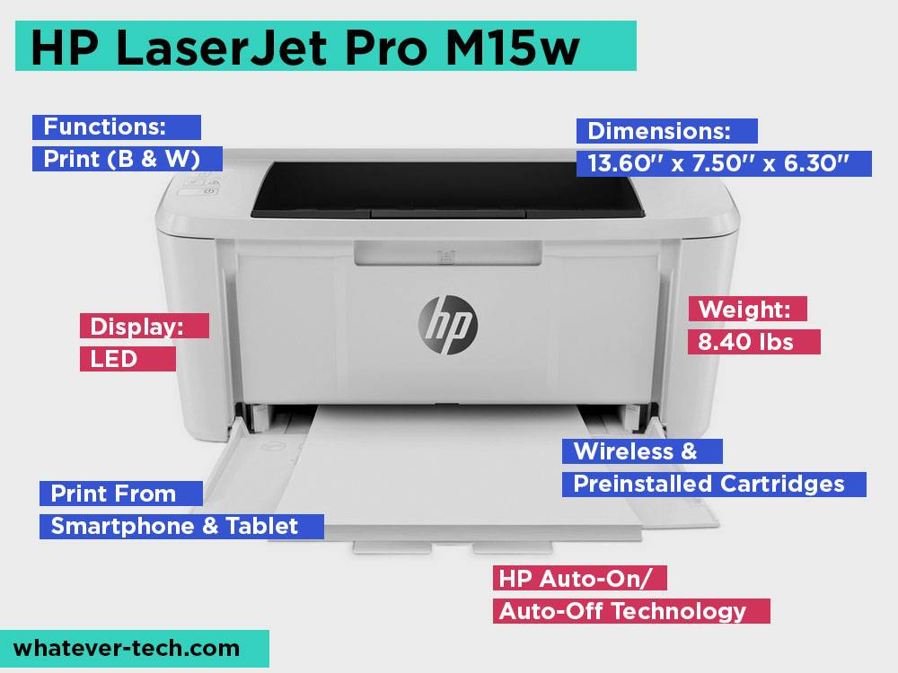 HP LaserJet Pro M15w Review, Pros and Cons.