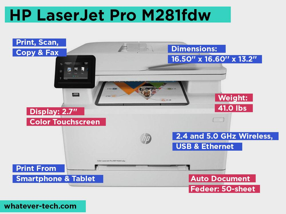 HP LaserJet Pro M281fdw Review, Pros and Cons.