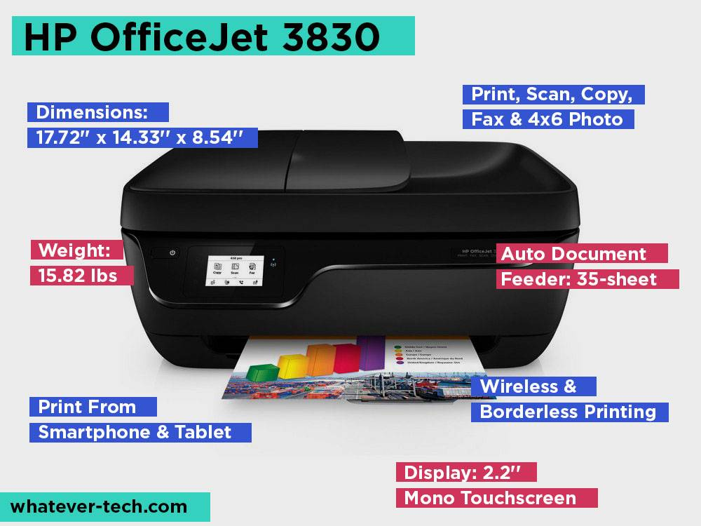 HP OfficeJet 3830 Review, Pros and Cons.
