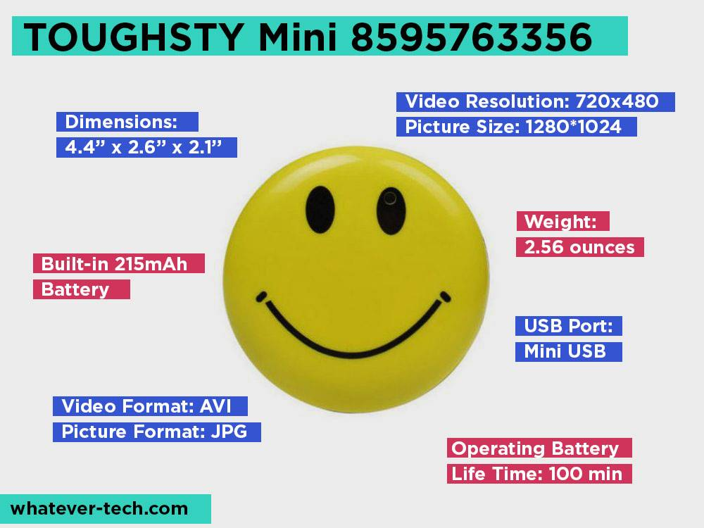 TOUGHSTY Mini 8595763356 Review, Pros and Cons.