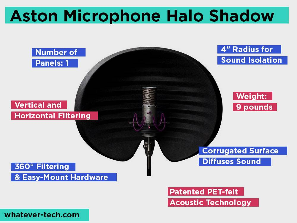 Aston Microphone Halo Shadow Review, Pros and Cons.