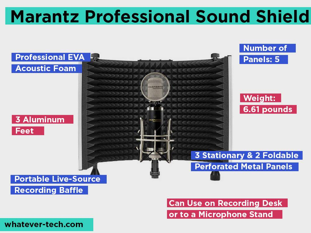 Marantz Professional Sound Shield Review, Pros and Cons.