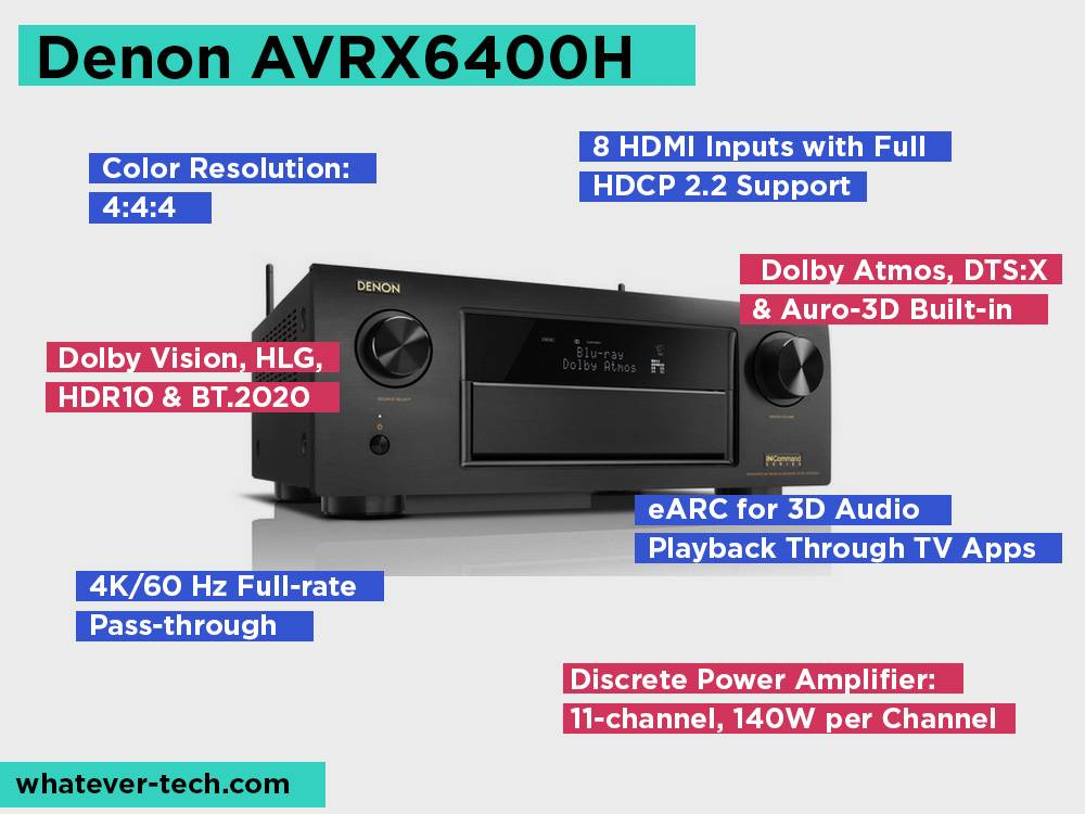Denon AVRX6400H Review, Pros and Cons.