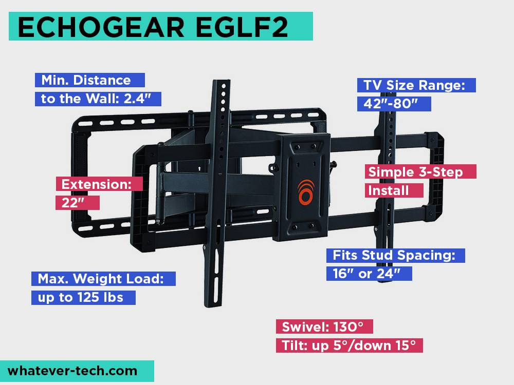 ECHOGEAR EGLF2 Review, Pros and Cons.
